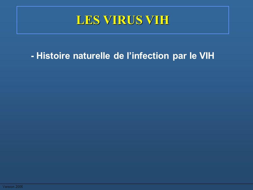 LES VIRUS VIH - Histoire naturelle de l'infection par le VIH