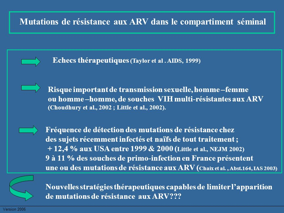 Mutations de résistance aux ARV dans le compartiment séminal