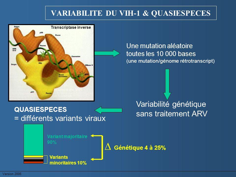VARIABILITE DU VIH-1 & QUASIESPECES
