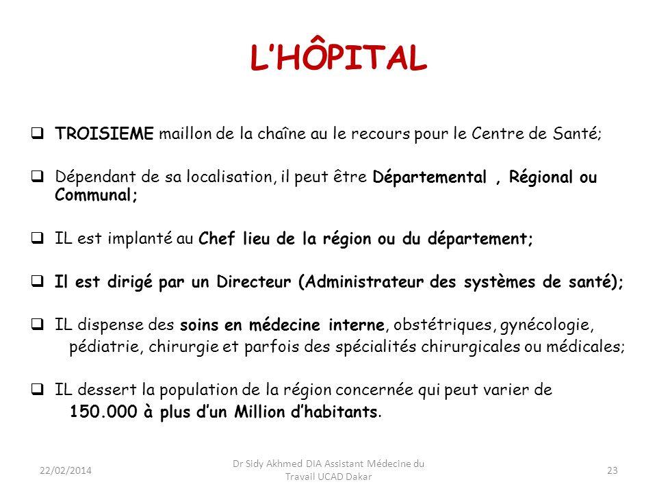 Dr Sidy Akhmed DIA Assistant Médecine du Travail UCAD Dakar