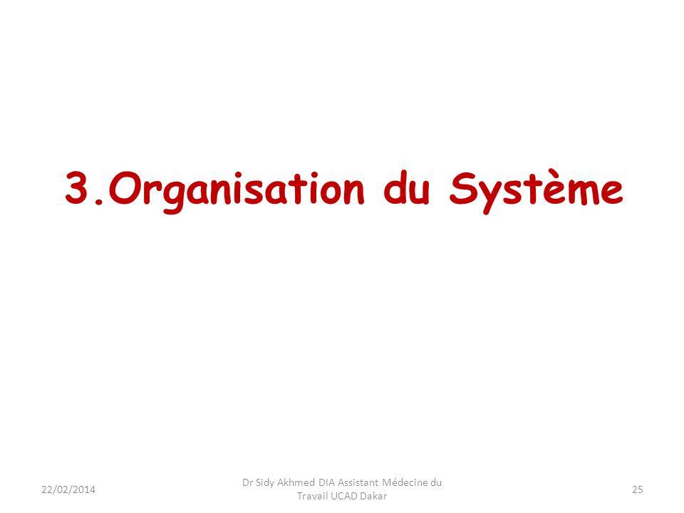 3.Organisation du Système