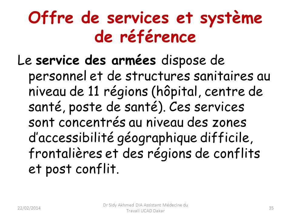 Offre de services et système de référence