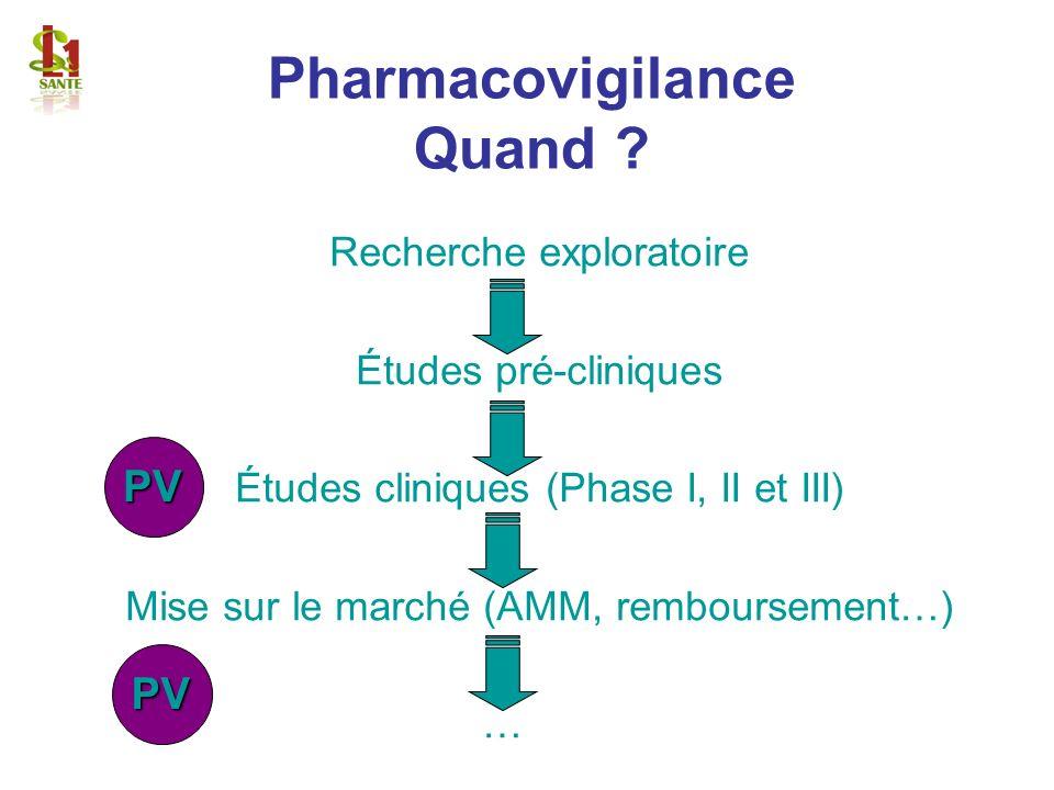 Pharmacovigilance Quand