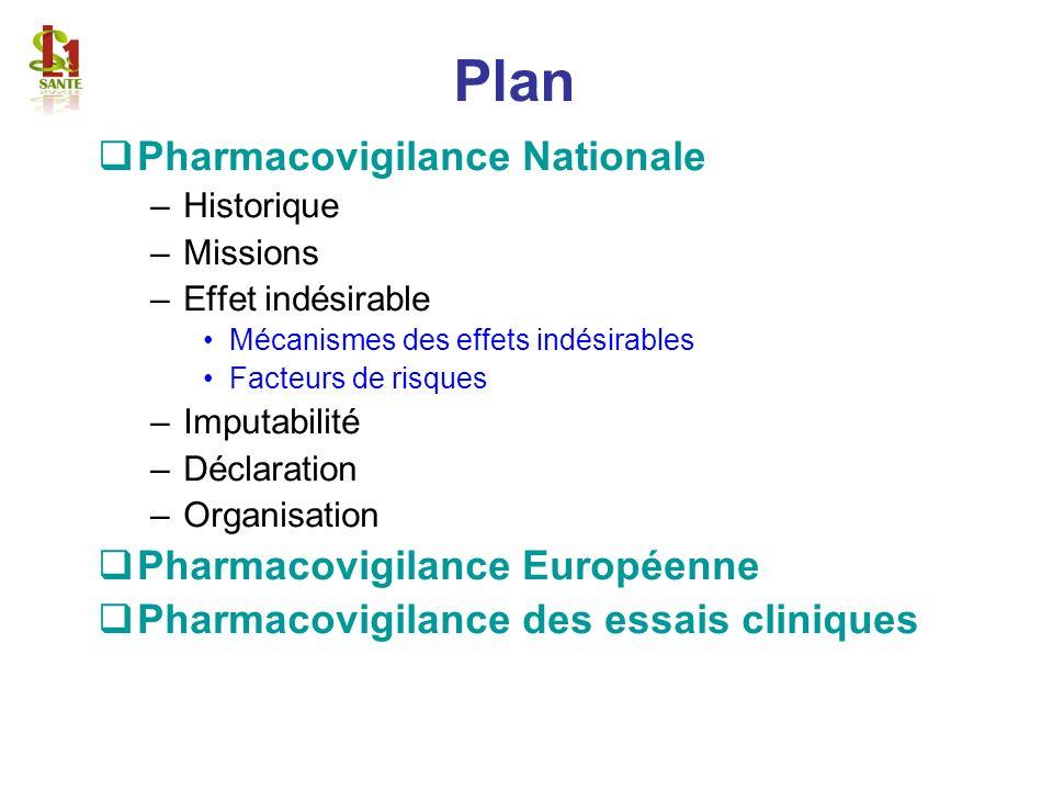Plan Pharmacovigilance Nationale Pharmacovigilance Européenne