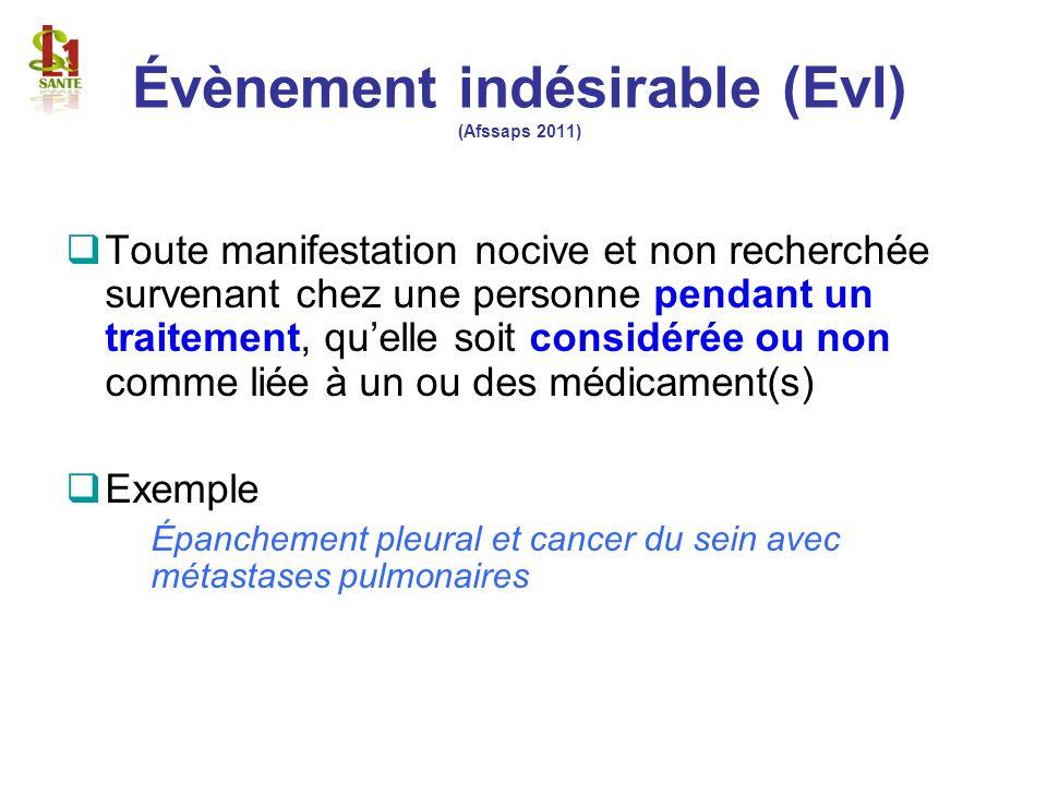 Évènement indésirable (EvI) (Afssaps 2011)