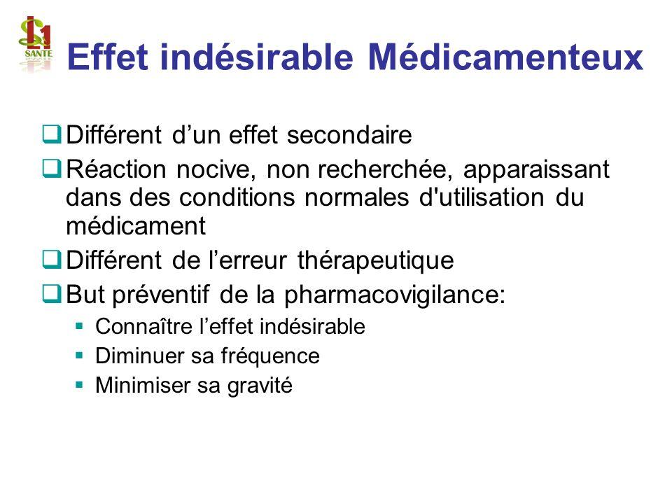 Effet indésirable Médicamenteux
