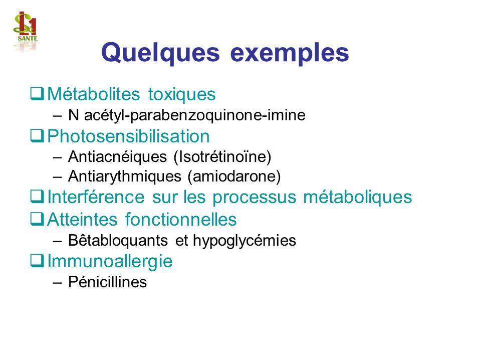 Quelques exemples Métabolites toxiques Photosensibilisation