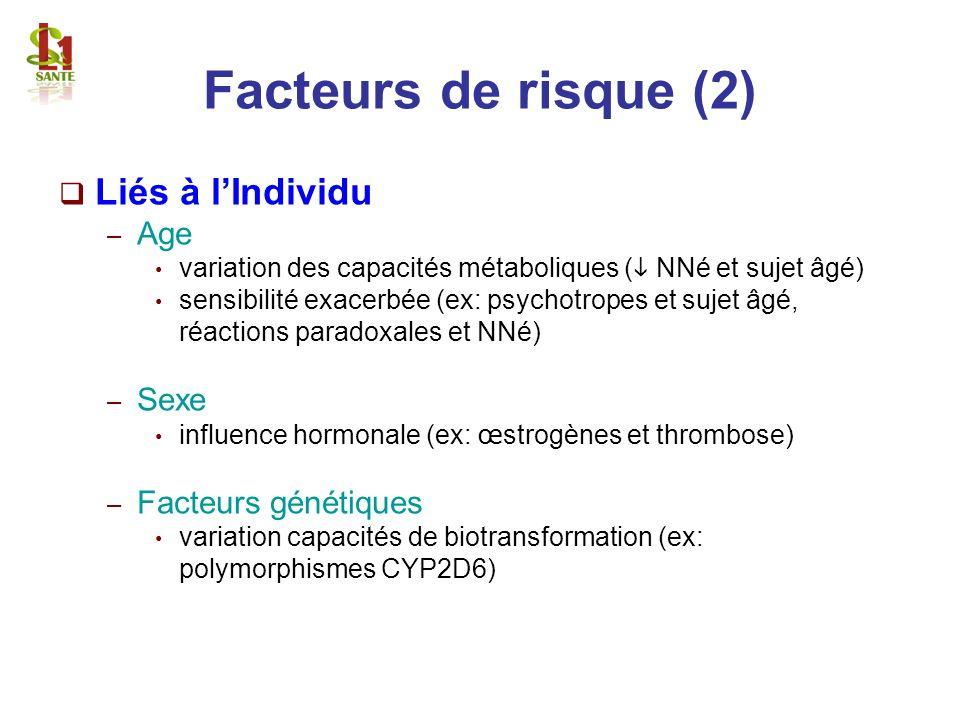 Facteurs de risque (2) Liés à l'Individu Age Sexe Facteurs génétiques