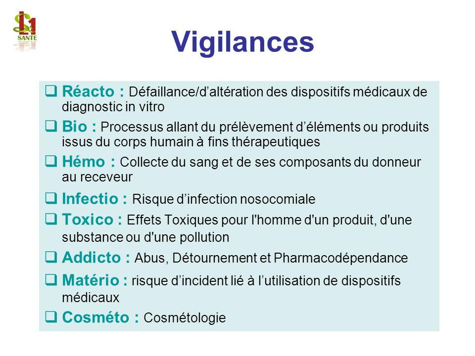 Vigilances Réacto : Défaillance/d'altération des dispositifs médicaux de diagnostic in vitro.