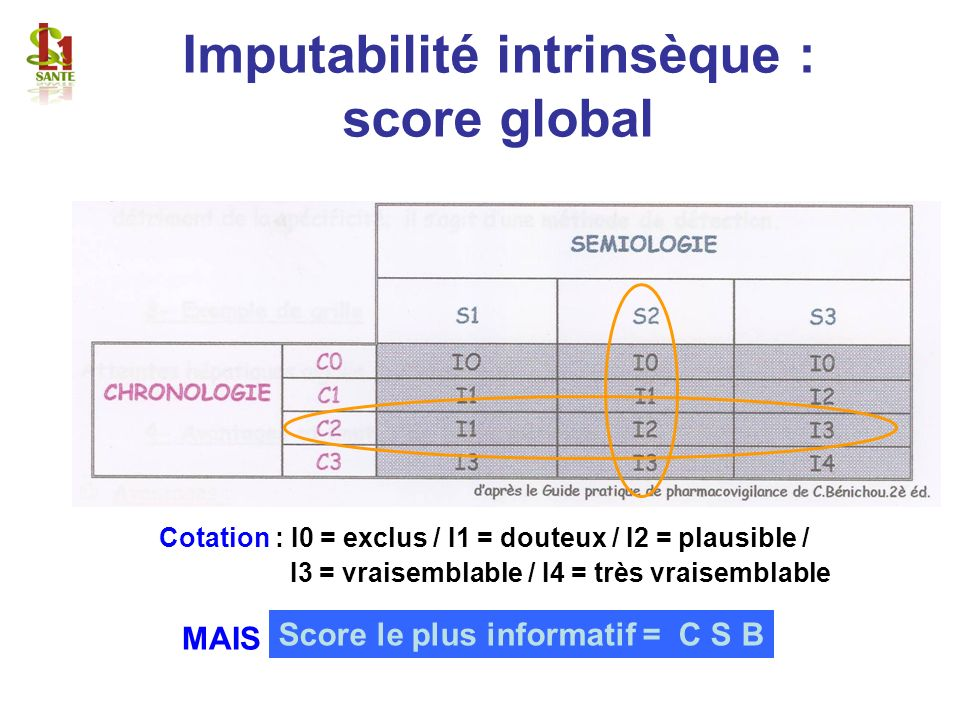 Imputabilité intrinsèque : score global