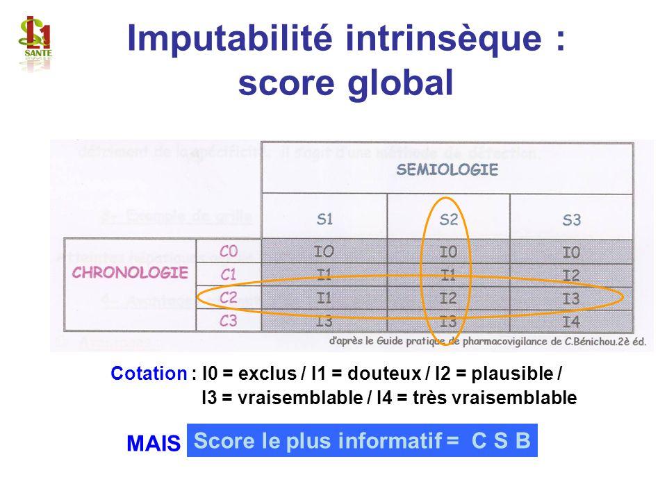 Imputabilité intrinsèque : score global
