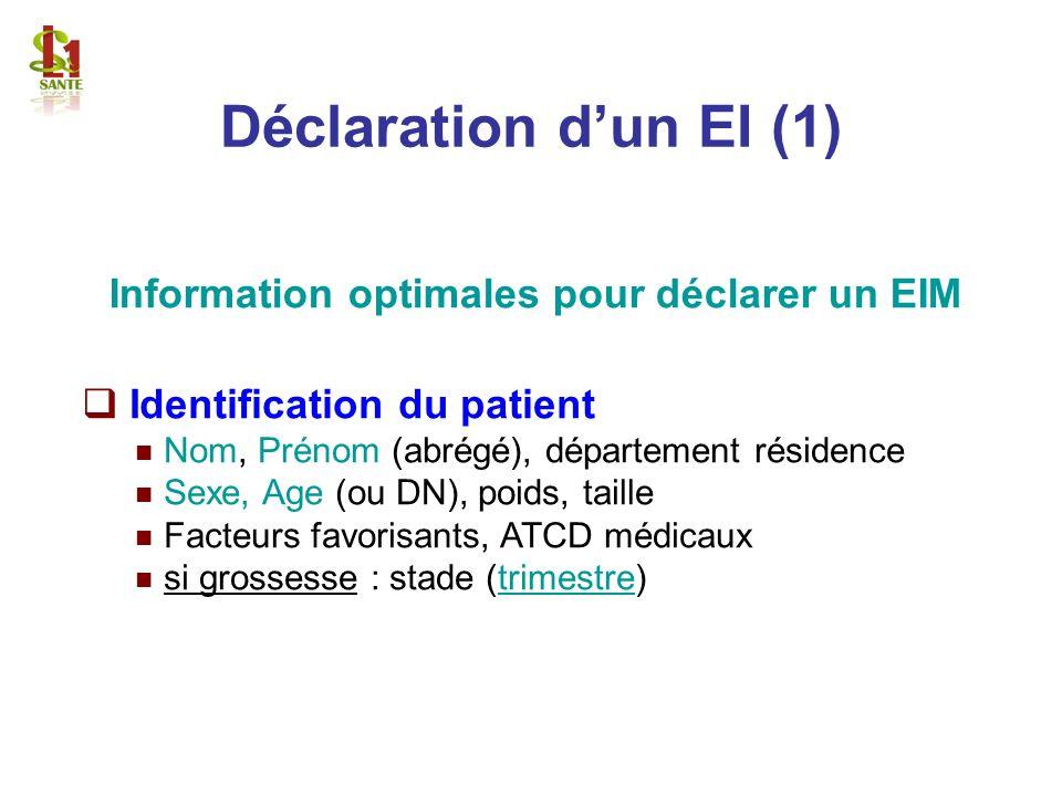 Déclaration d'un EI (1) Information optimales pour déclarer un EIM
