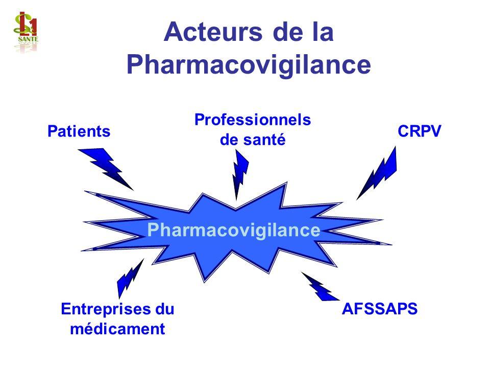 Acteurs de la Pharmacovigilance