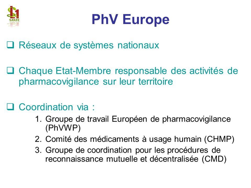 PhV Europe Réseaux de systèmes nationaux