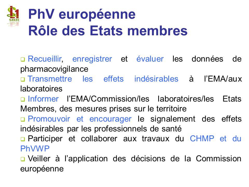 PhV européenne Rôle des Etats membres