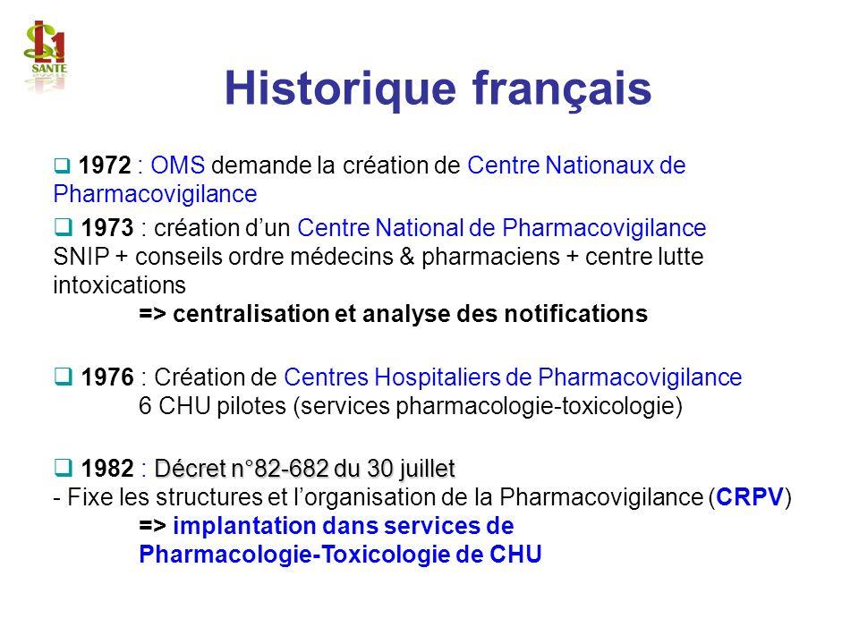 Historique français 1972 : OMS demande la création de Centre Nationaux de Pharmacovigilance.