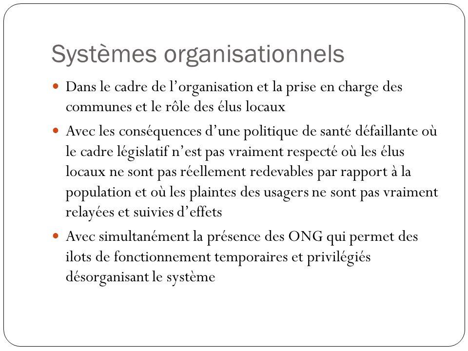 Systèmes organisationnels