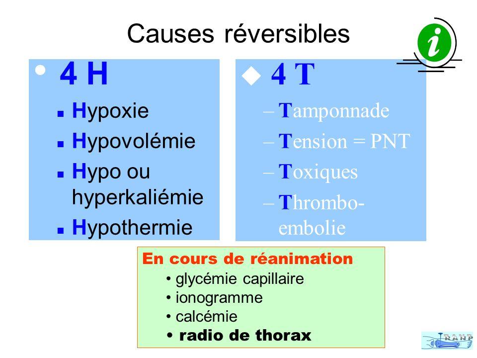 4 H 4 T Causes réversibles Hypoxie Hypovolémie Hypo ou hyperkaliémie