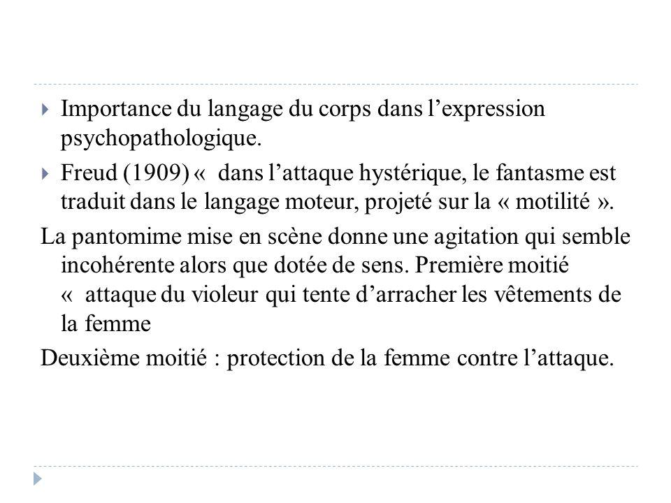Importance du langage du corps dans l'expression psychopathologique.