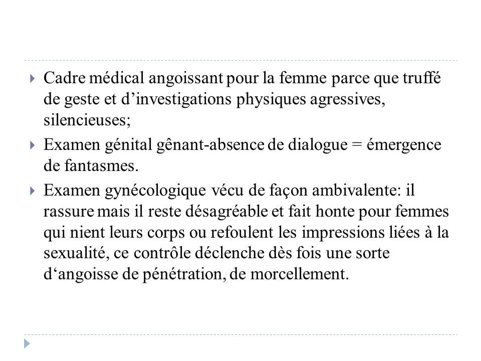 Cadre médical angoissant pour la femme parce que truffé de geste et d'investigations physiques agressives, silencieuses;
