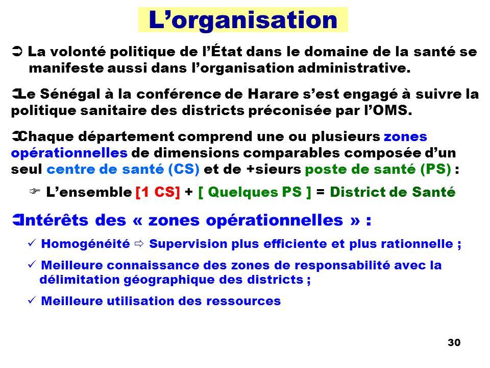 L'organisation Intérêts des « zones opérationnelles » :