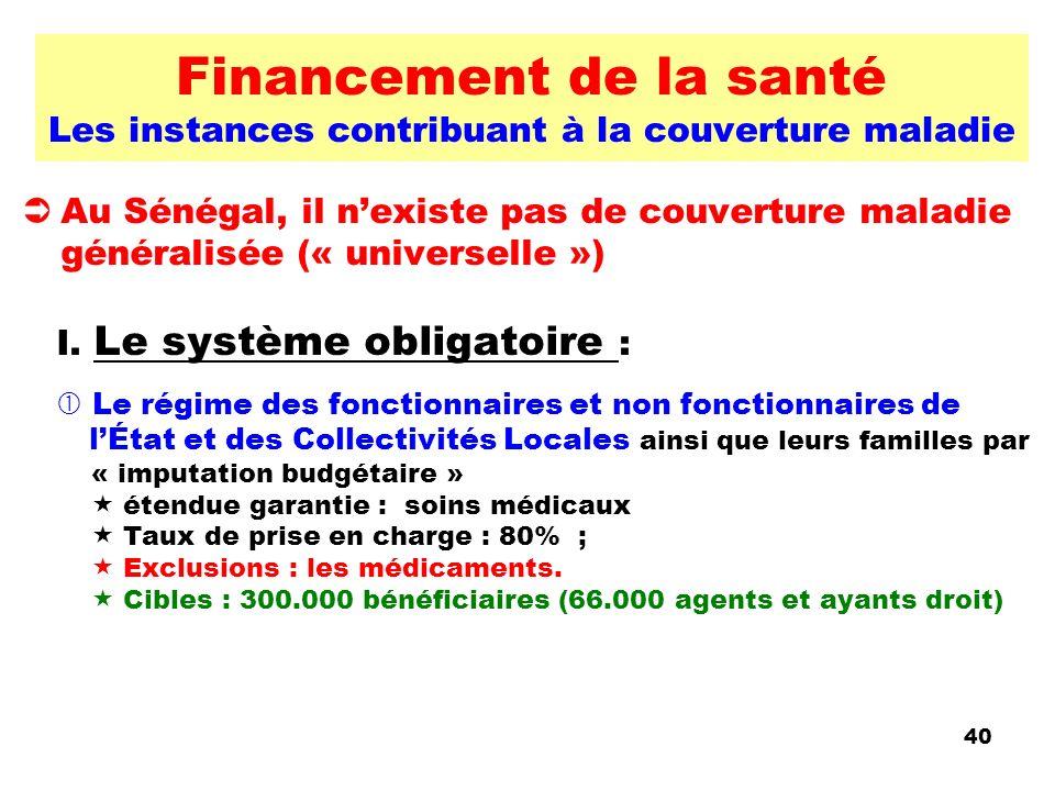 Financement de la santé Les instances contribuant à la couverture maladie