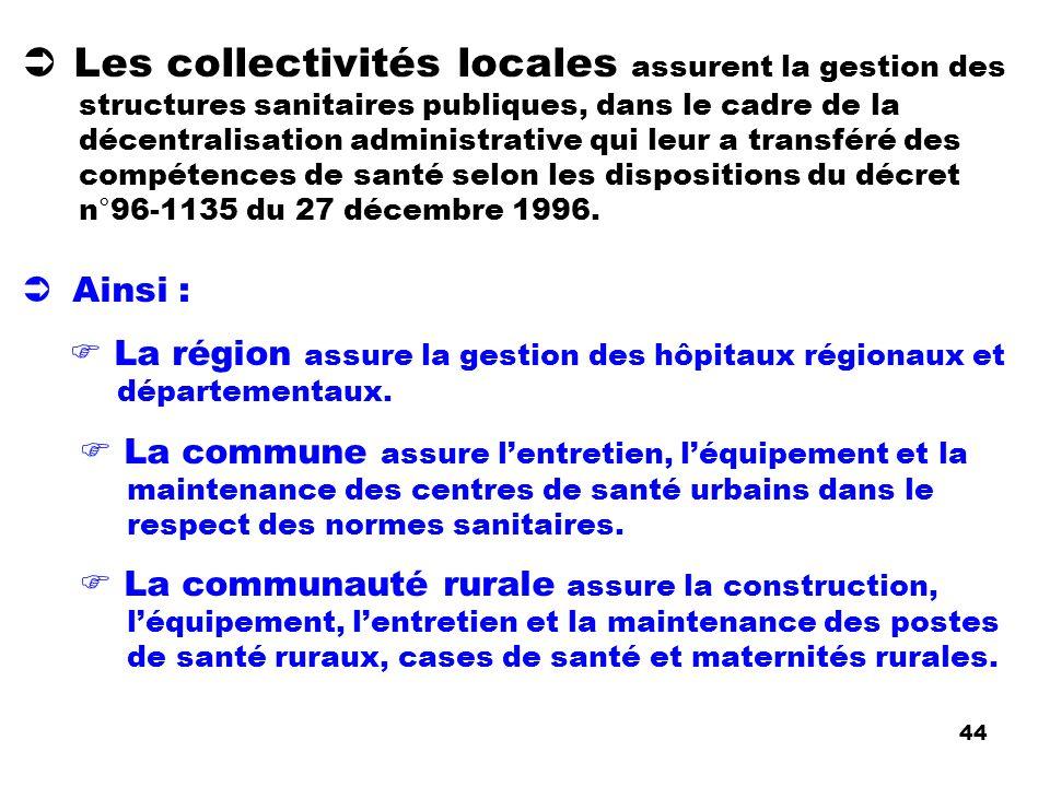 Les collectivités locales assurent la gestion des