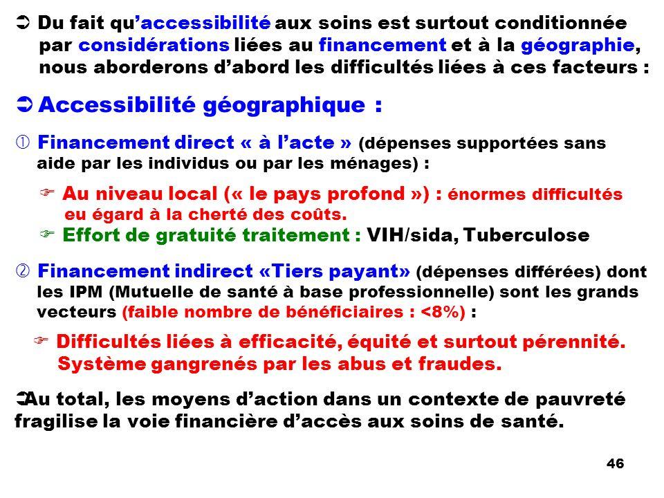  Accessibilité géographique :