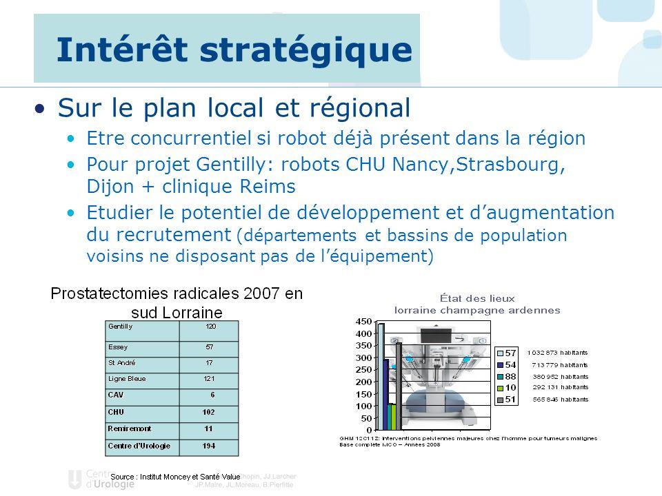 Intérêt stratégique Sur le plan local et régional