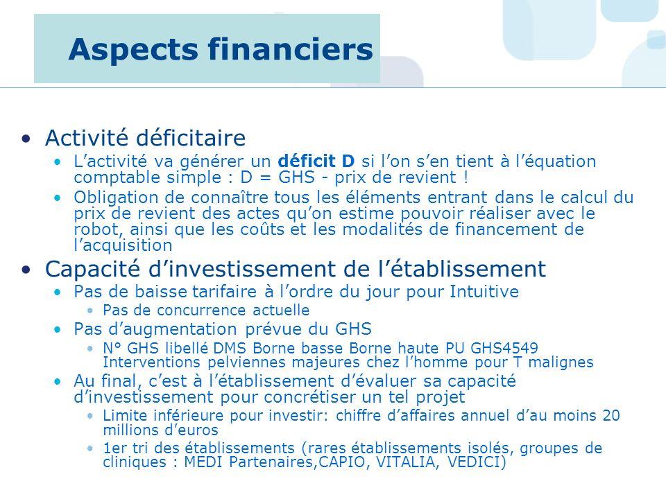Aspects financiers Activité déficitaire