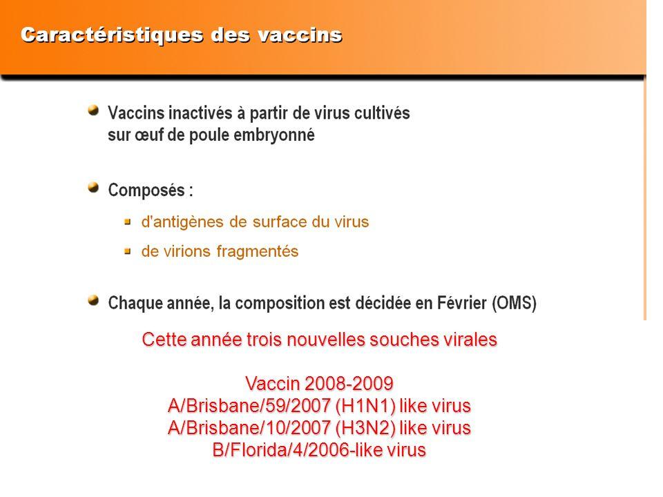 Cette année trois nouvelles souches virales Vaccin 2008-2009