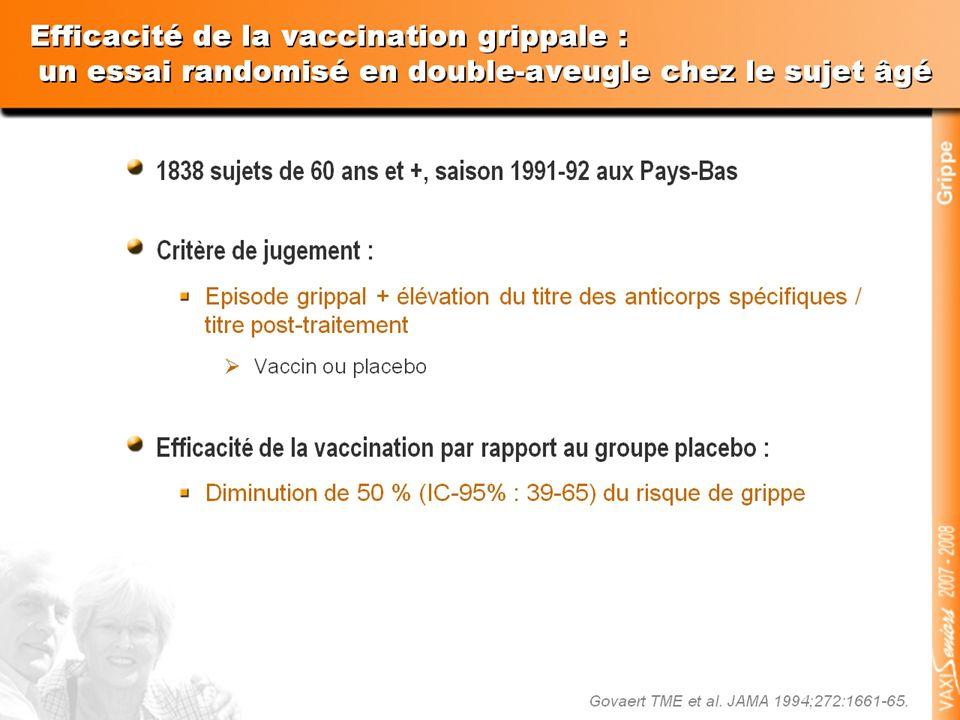Il existe très peu d études randomisées en double aveugle contre placebo concernant la vaccination grippale chez les sujets âgés, c est pourquoi cette étude hollandaise publiée en 1994 est importante.