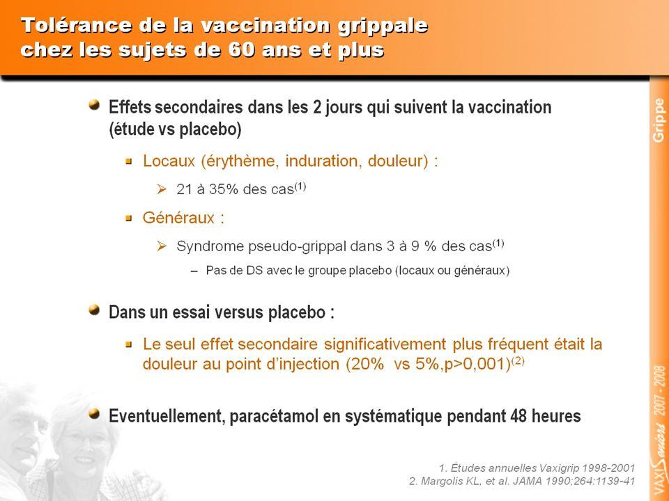 Les effets secondaires locaux du vaccin grippal sont assez fréquents (21% à 35%) et il faut bien en avertir les patients car c est souvent une cause de non-vaccination les années suivantes.