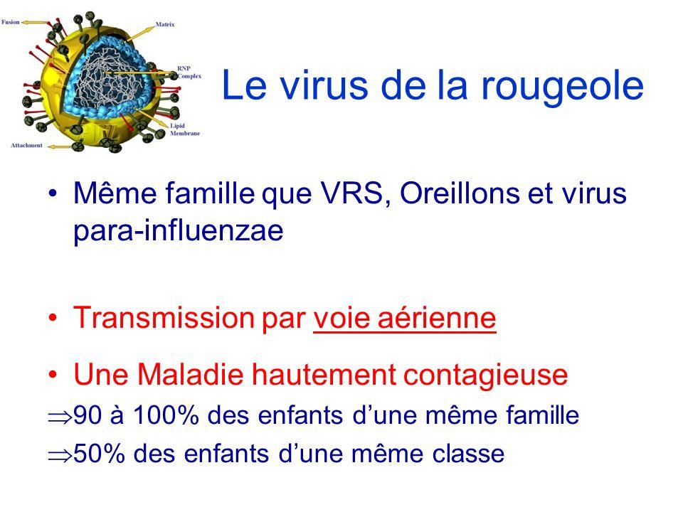 Le virus de la rougeole Même famille que VRS, Oreillons et virus para-influenzae. Transmission par voie aérienne.
