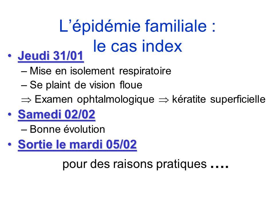 L'épidémie familiale : le cas index