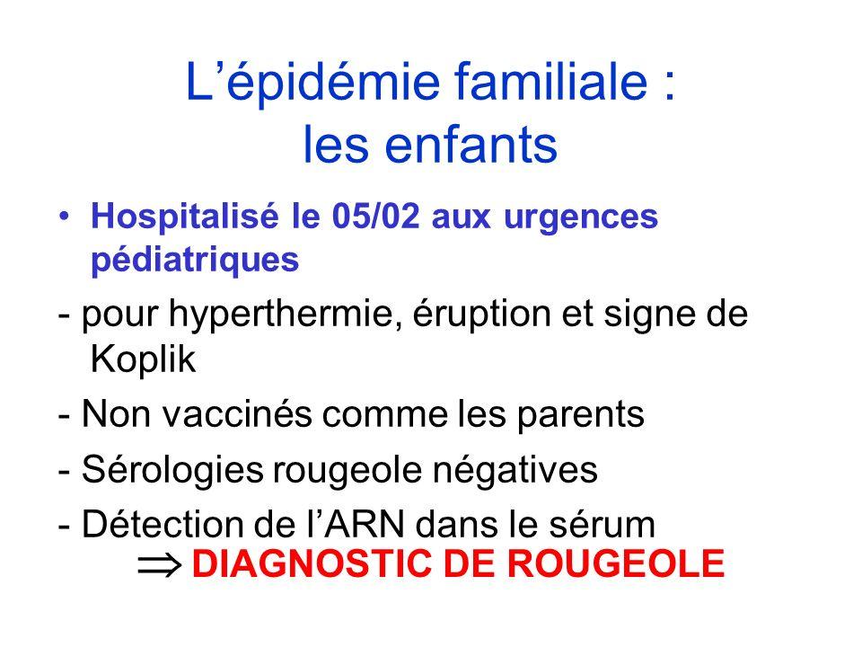 L'épidémie familiale : les enfants