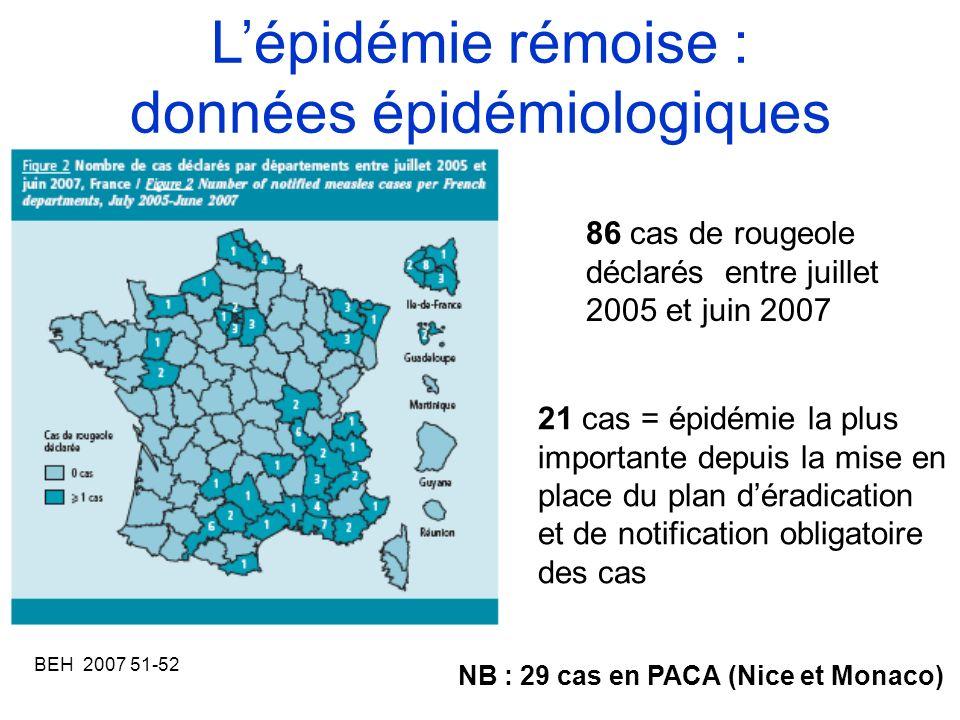 L'épidémie rémoise : données épidémiologiques
