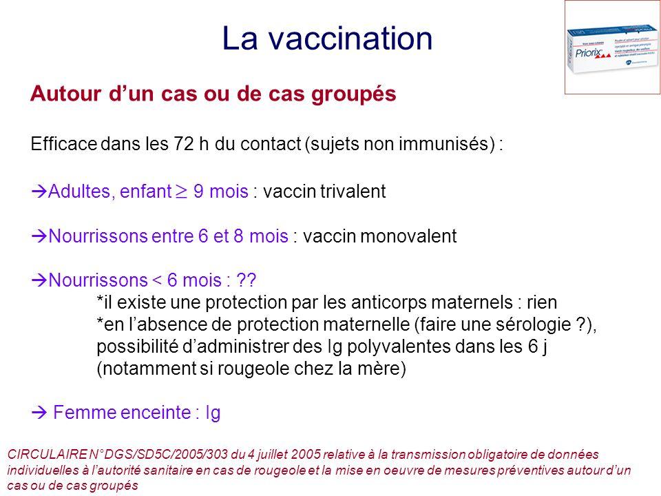 La vaccination Autour d'un cas ou de cas groupés