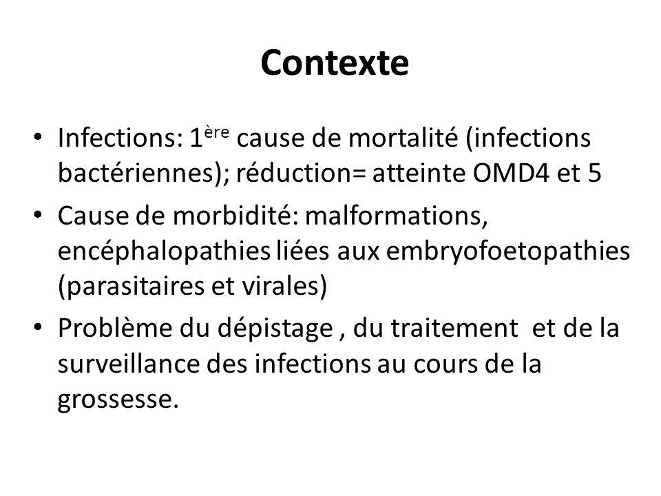 Contexte Infections: 1ère cause de mortalité (infections bactériennes); réduction= atteinte OMD4 et 5.