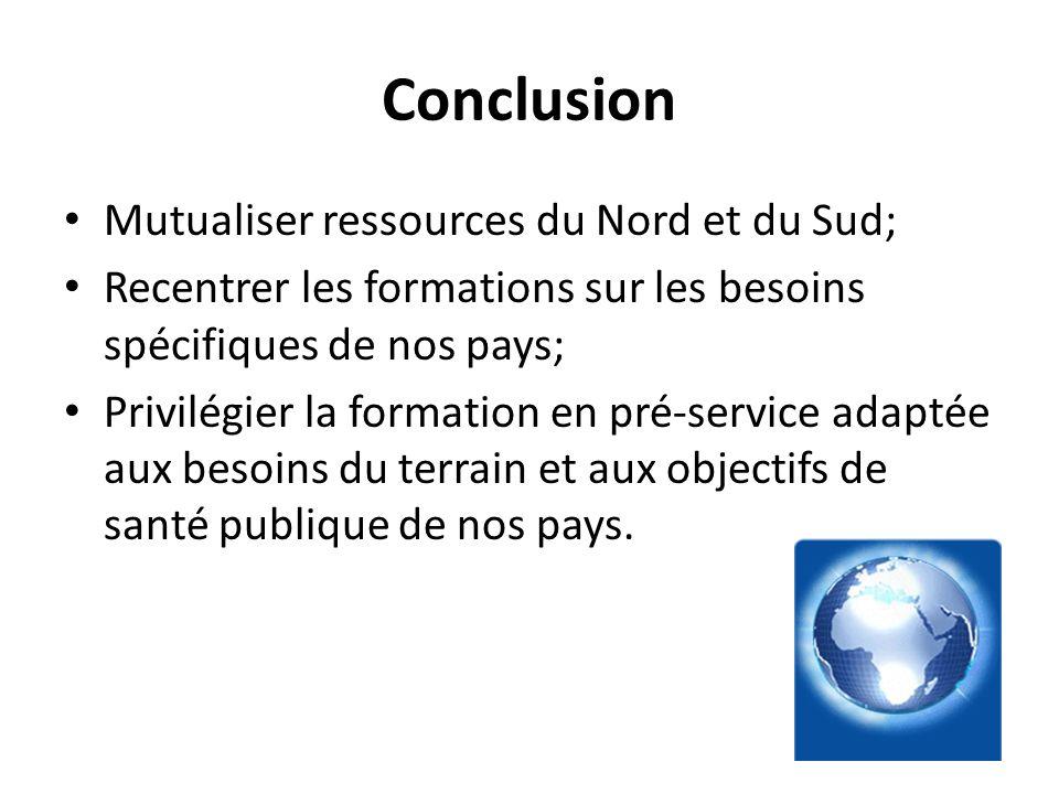 Conclusion Mutualiser ressources du Nord et du Sud;