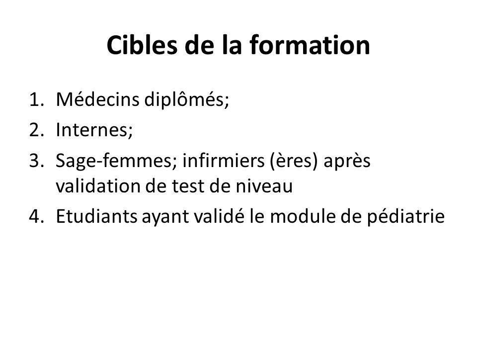 Cibles de la formation Médecins diplômés; Internes;