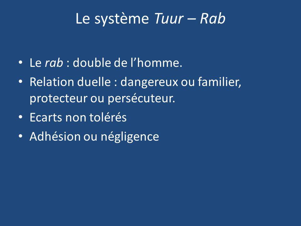 Le système Tuur – Rab Le rab : double de l'homme.