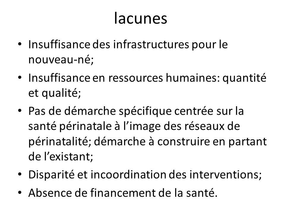 lacunes Insuffisance des infrastructures pour le nouveau-né;