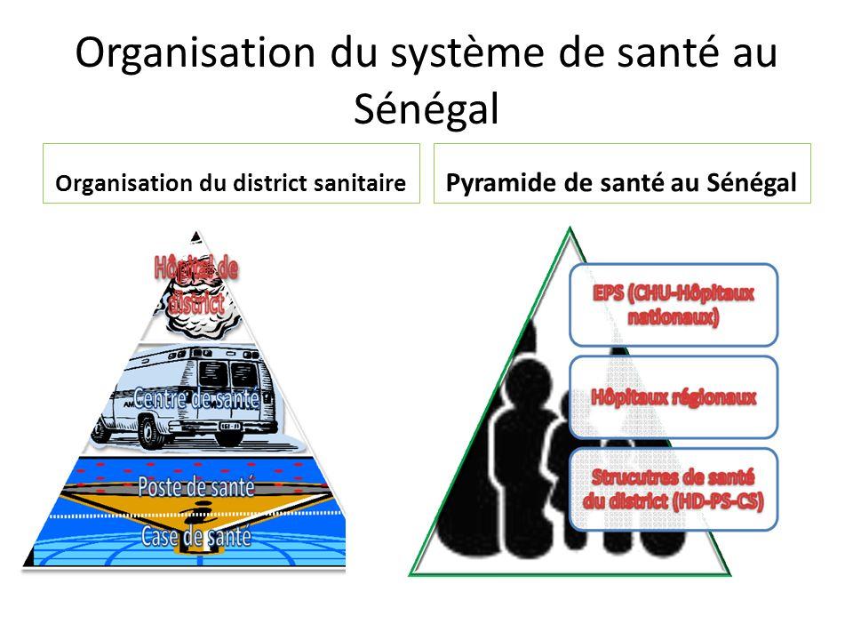 Organisation du système de santé au Sénégal