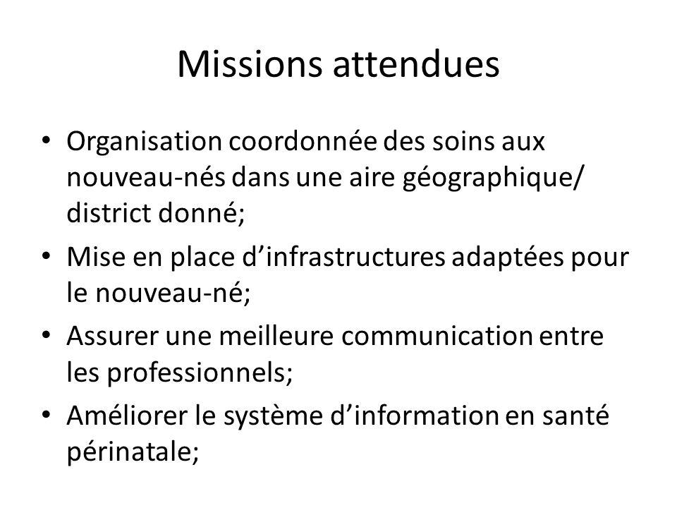 Missions attendues Organisation coordonnée des soins aux nouveau-nés dans une aire géographique/ district donné;
