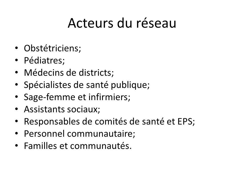 Acteurs du réseau Obstétriciens; Pédiatres; Médecins de districts;