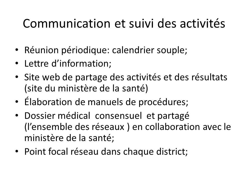 Communication et suivi des activités