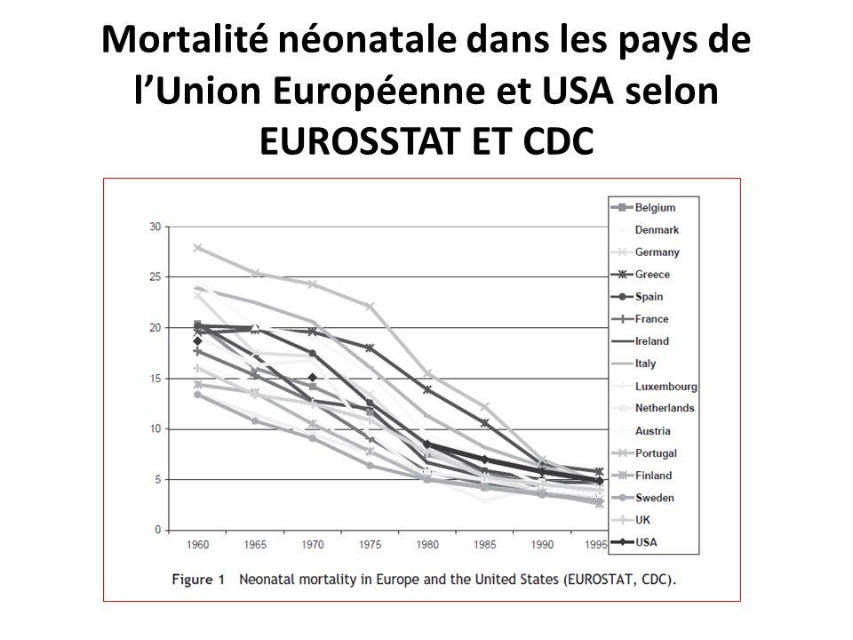 Mortalité néonatale dans les pays de l'Union Européenne et USA selon EUROSSTAT ET CDC
