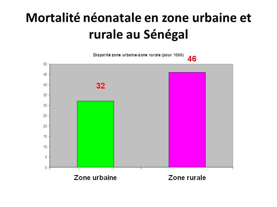 Mortalité néonatale en zone urbaine et rurale au Sénégal