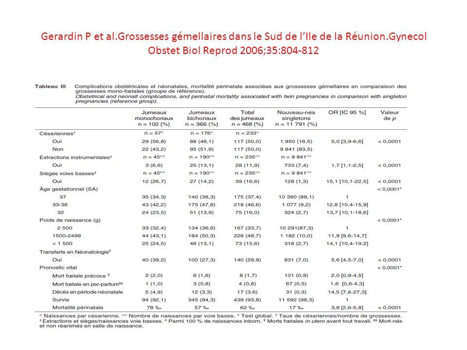 Gerardin P et al.Grossesses gémellaires dans le Sud de l'Ile de la Réunion.Gynecol Obstet Biol Reprod 2006;35:804-812